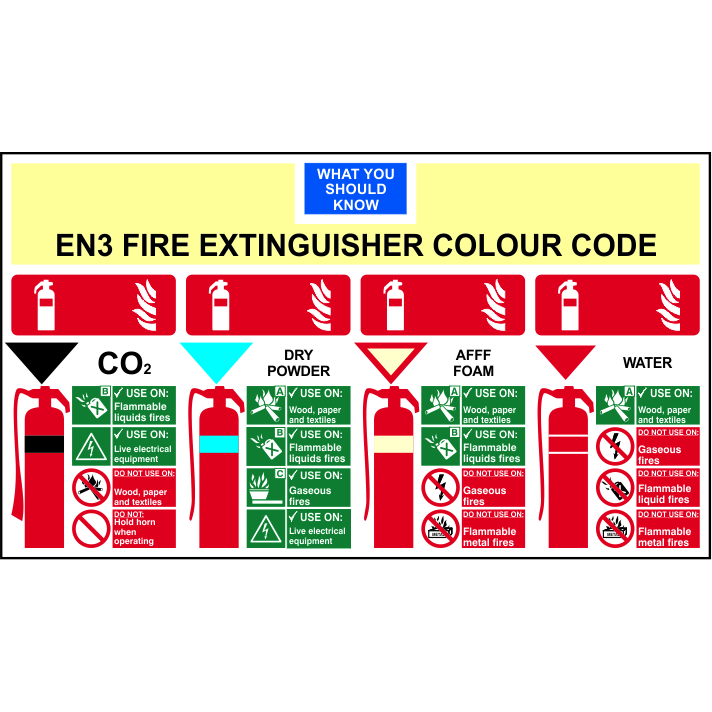 ASEC EN3 Fire Extinguisher Colour Chart 350mm x 200mm 1 Locksmith in Stirling